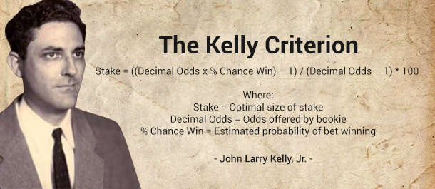 Forex Traders' Kelly Criterion Calculator - FX Helpline