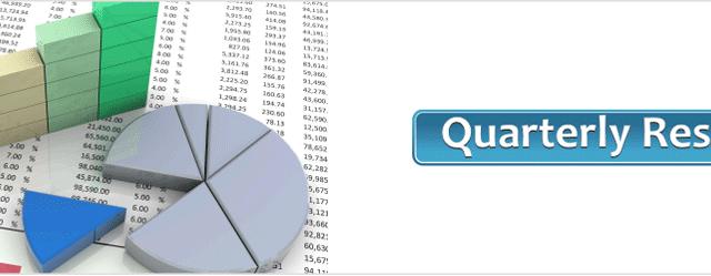 Zero in on Q2 2018 earnings