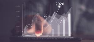2020 Financial Predictions